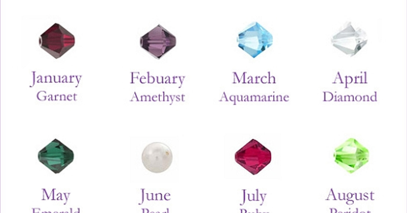 a history of the use of birth stones Here's a brief history of the birthstone, what each birthstone means and  of  using a specific gemstone as a symbol of one's birth month stems.