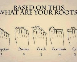 Where Do Your Feet Tell You Where You Are From?