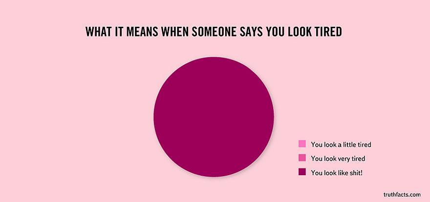 truth-facts-funny-graphs-wumo-22